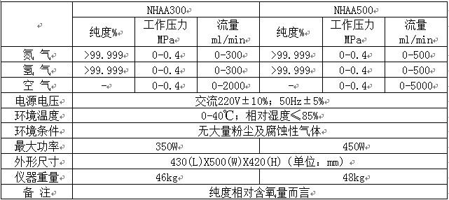 NHAA300 NAHH500.jpg
